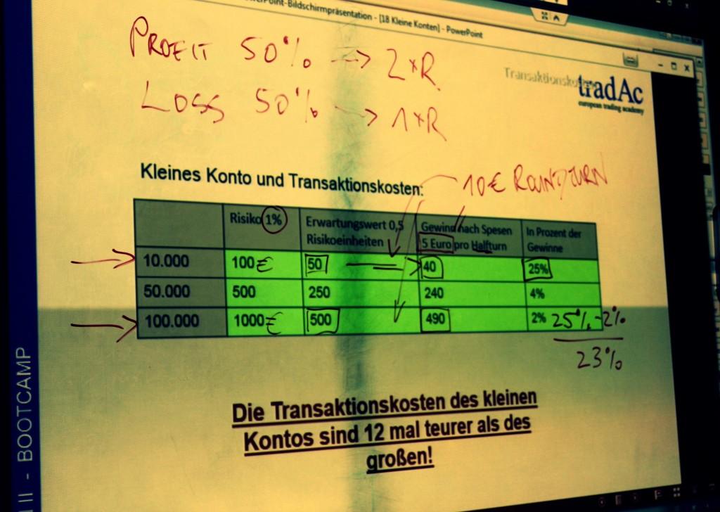 birger schafermeier transakcje