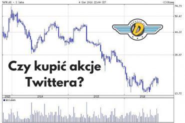 akcje twittera blog