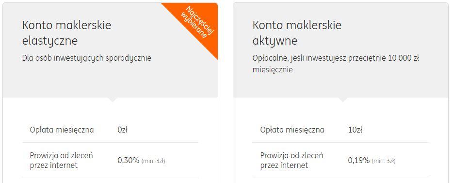 120 zł premii konto maklerskie