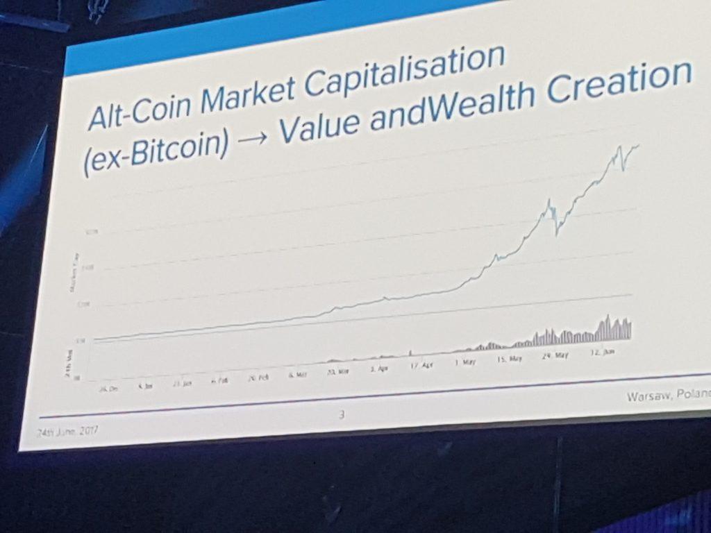 DasCoin Bitcoin