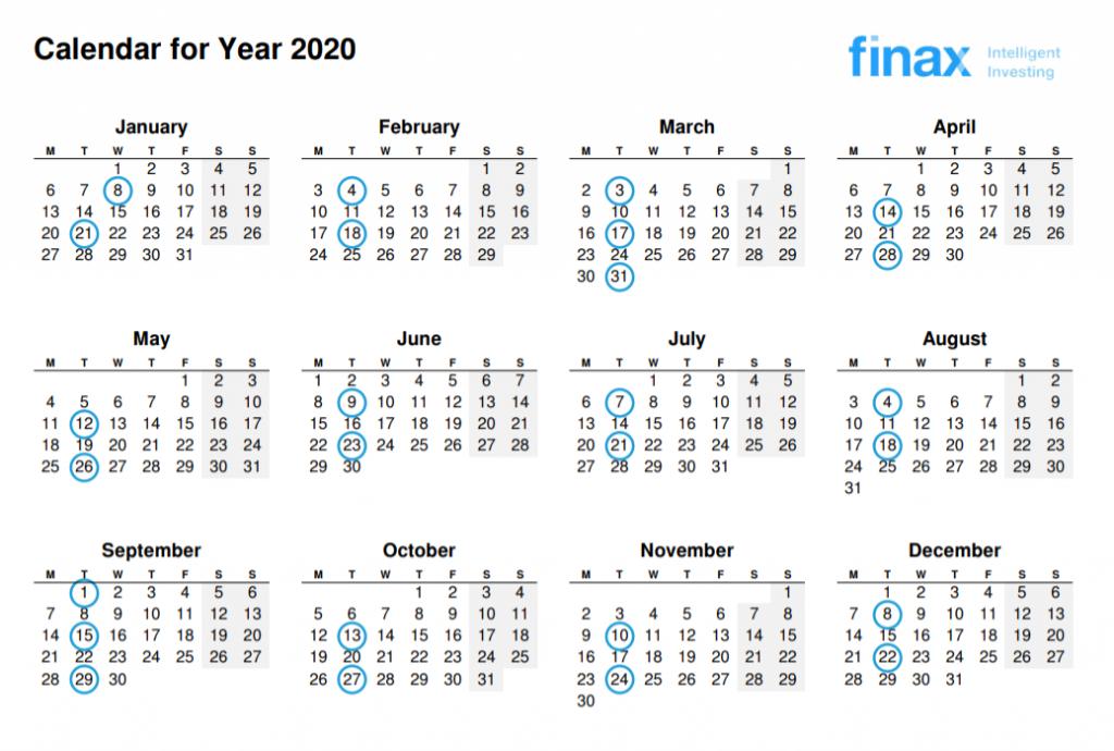 finax kalendarz inwestycji